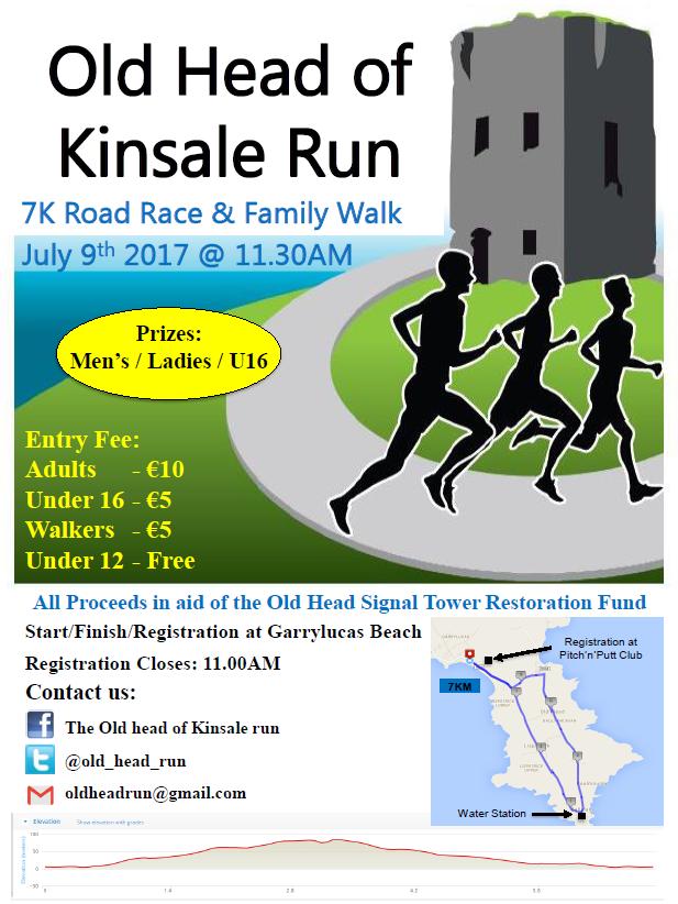 Kinsale 10 run